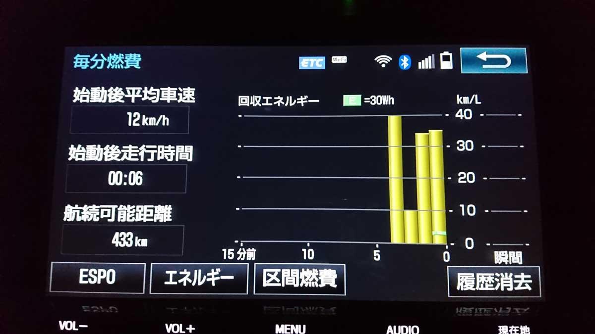 NSZT-Y66T 毎分燃費画面