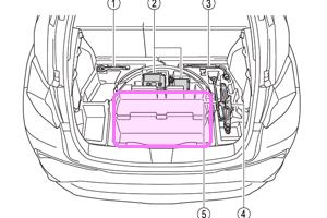 タイヤパンク応急修理キット装着車
