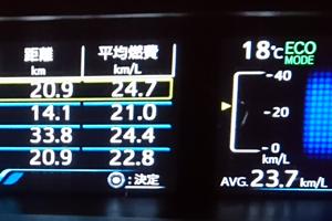 新型プリウスE-Four燃費