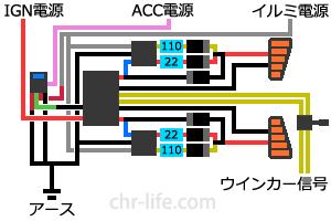 ウインカー連動デイライト接続図