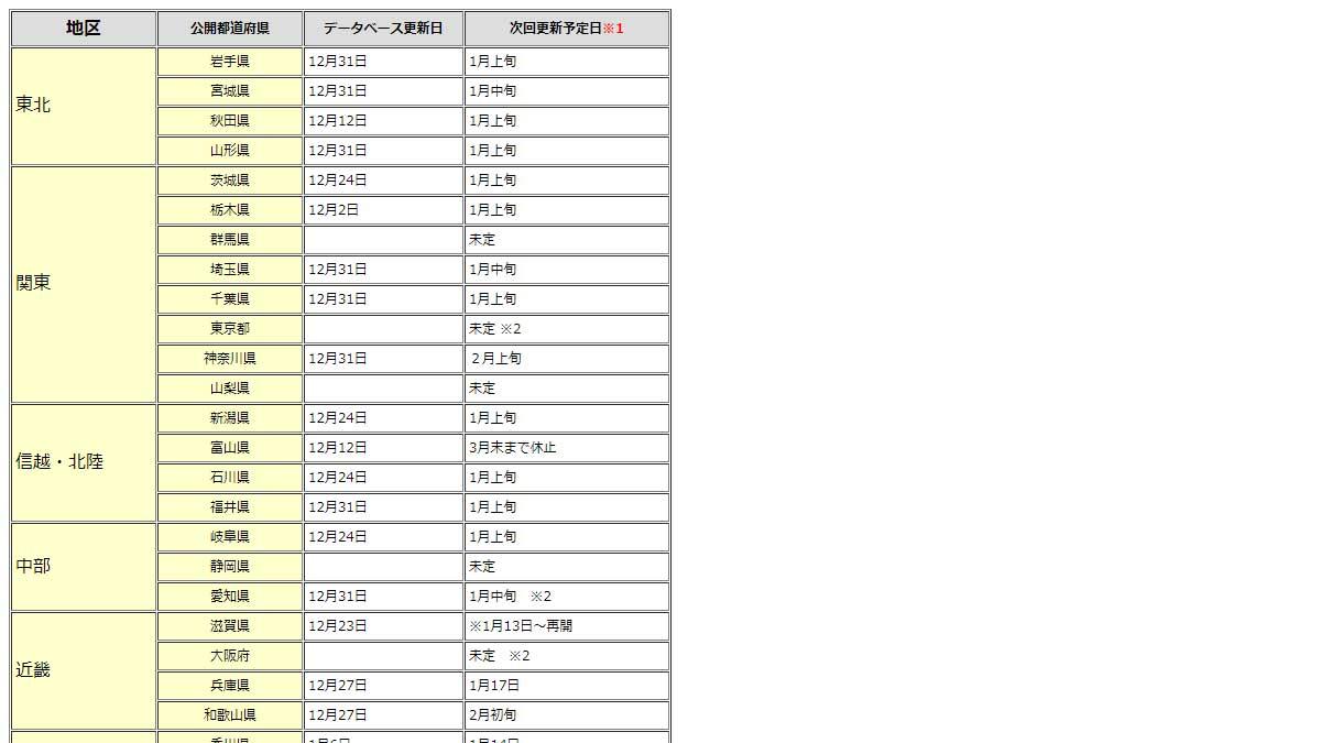 公開都道府県と更新日
