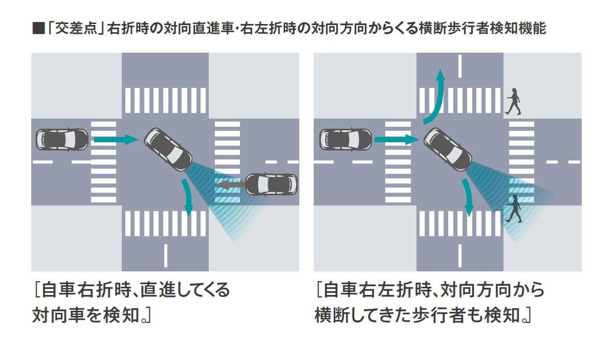 交差点での検知にも対応